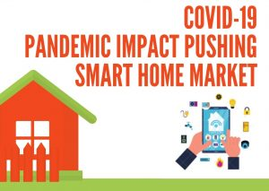 COVID-19 pandemic impact pushing the smart home market